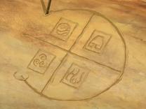 Los cuatros símbolos que representan cada uno de los controles  (Imagen de la serie Avatar: la leyenda de Aang)